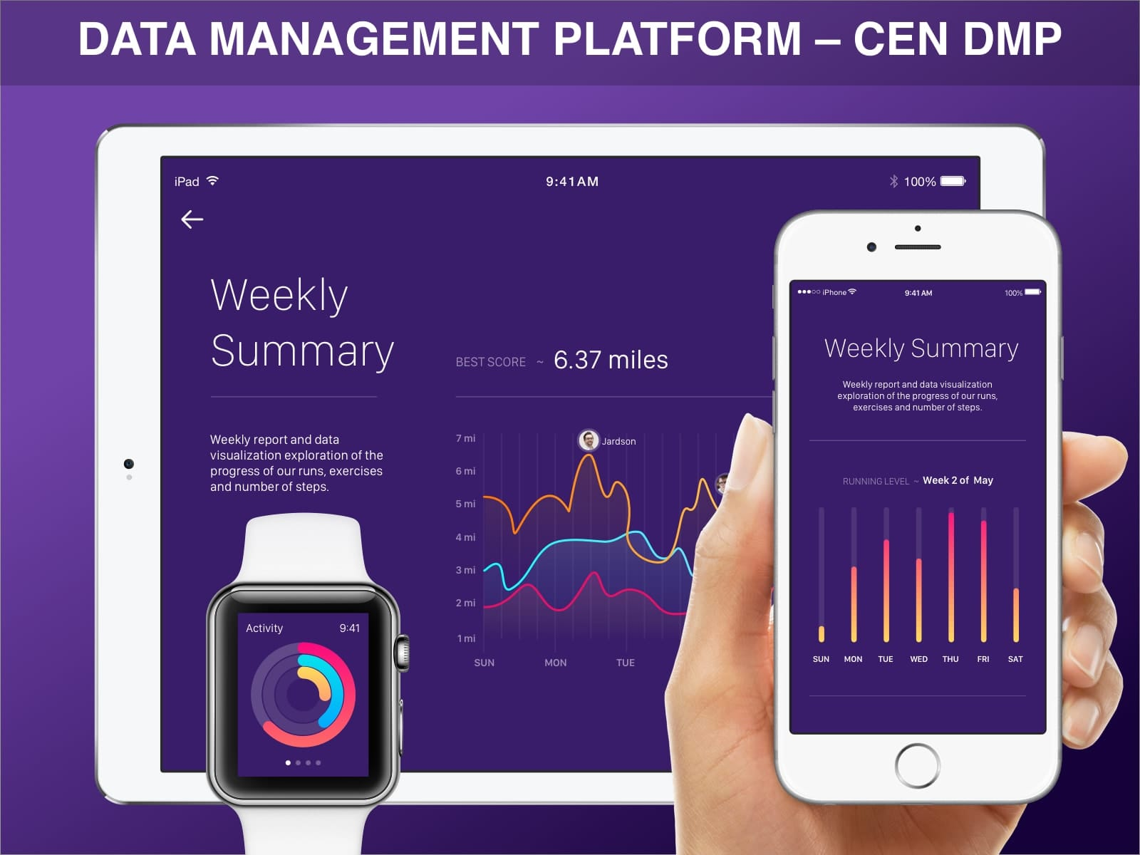 DATA MANAGEMENT PLATFORM – CEN DMP